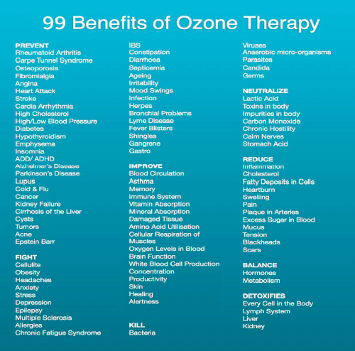 99 Benefits of Ozone Therapy